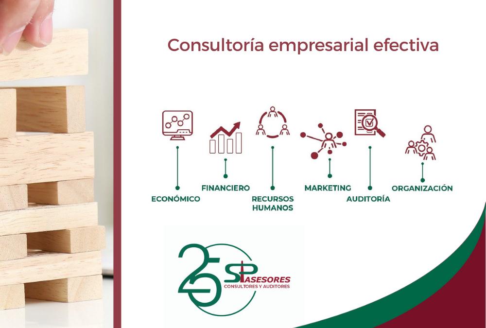Beneficios de la Consultoría Empresarial para la empresa